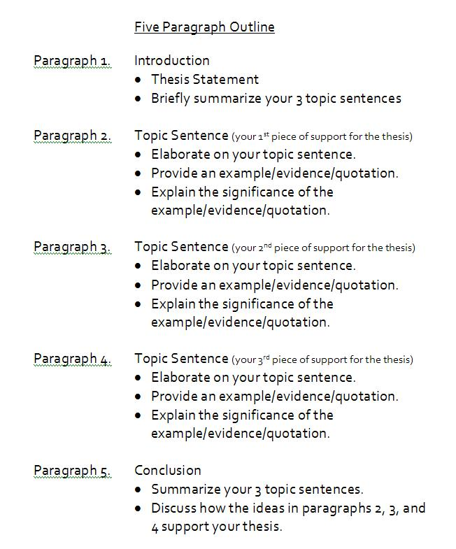 creative essay structure